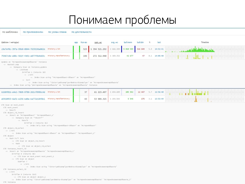 Массовая оптимизация запросов PostgreSQL. Кирилл Боровиков (Тензор) - 26