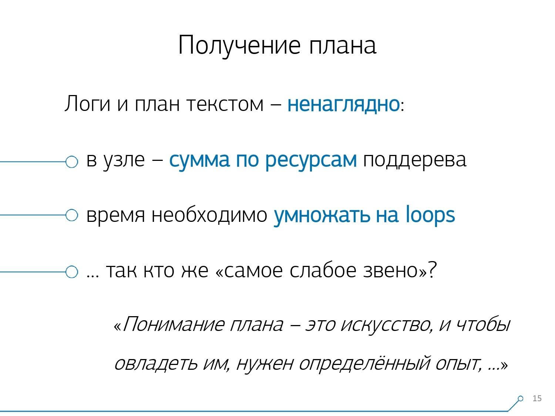 Массовая оптимизация запросов PostgreSQL. Кирилл Боровиков (Тензор) - 6