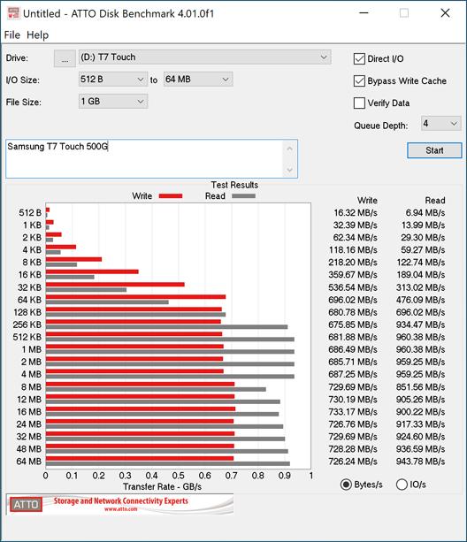 Новая статья: Обзор внешнего SSD-накопителя Samsung T7 Touch: немного быстрее, гораздо удобнее