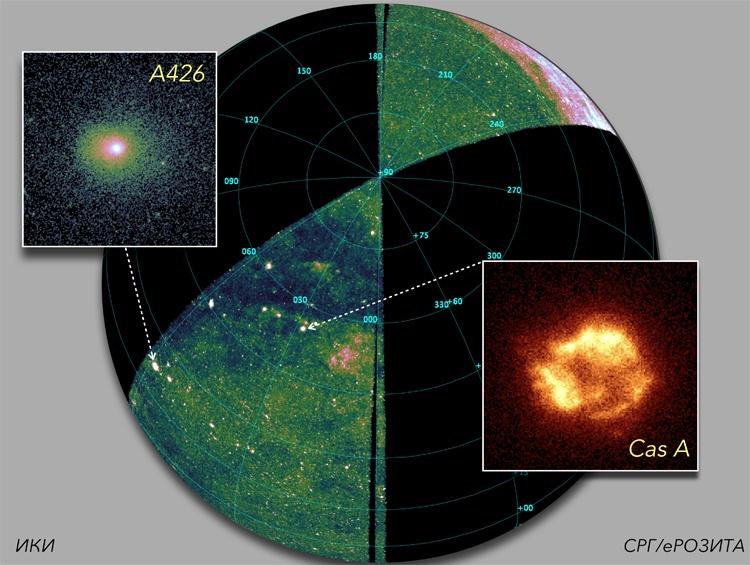 Обсерватория «Спектр-РГ» на треть выполнила первый обзор всего неба