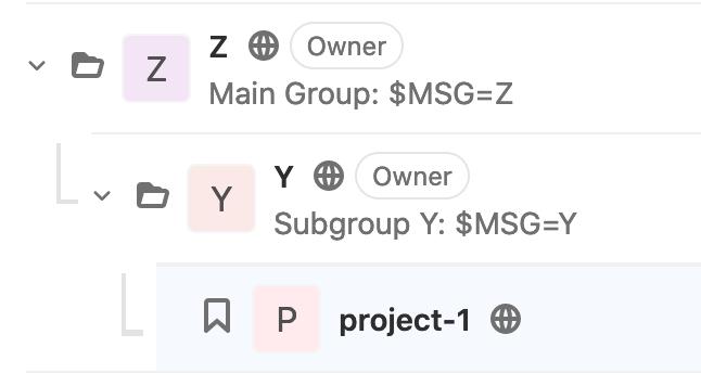Как Gitlab-CI наследует переменные окружения? - 4
