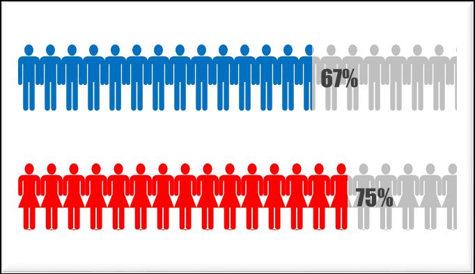 Инфографика средствами Excel и PowerPoint - 46