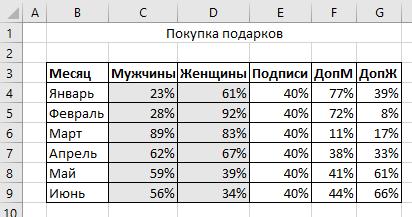 Инфографика средствами Excel и PowerPoint - 84