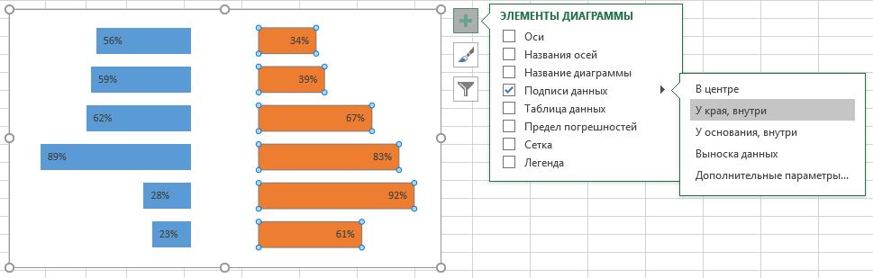 Инфографика средствами Excel и PowerPoint - 92