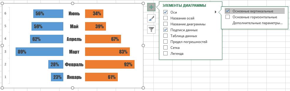 Инфографика средствами Excel и PowerPoint - 96