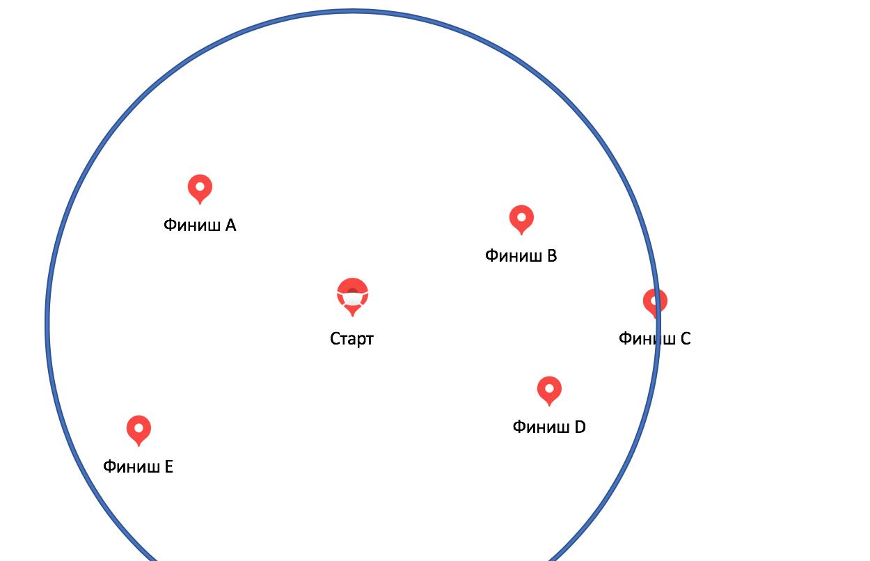 Сотни тысяч маршрутов в секунду на ядро. Опыт Яндекс.Маршрутизации - 4