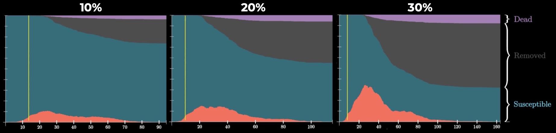 COVID-19: модель случайных процессов - 8