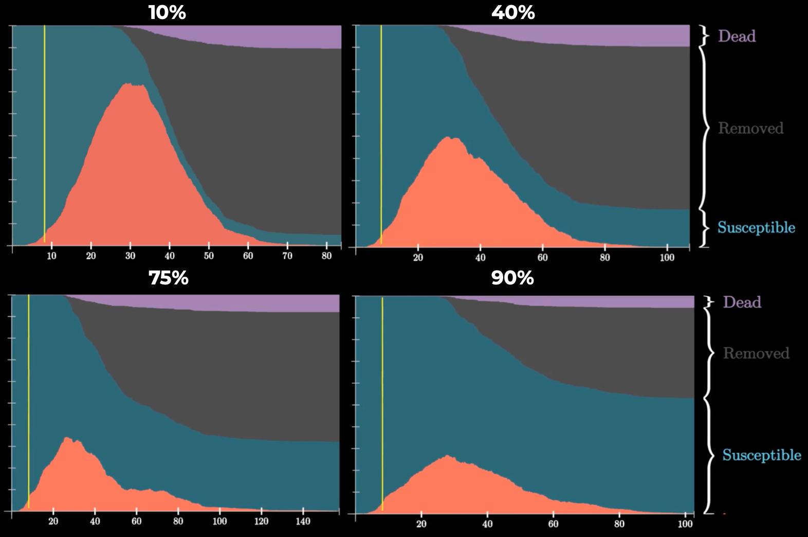 COVID-19: модель случайных процессов - 9