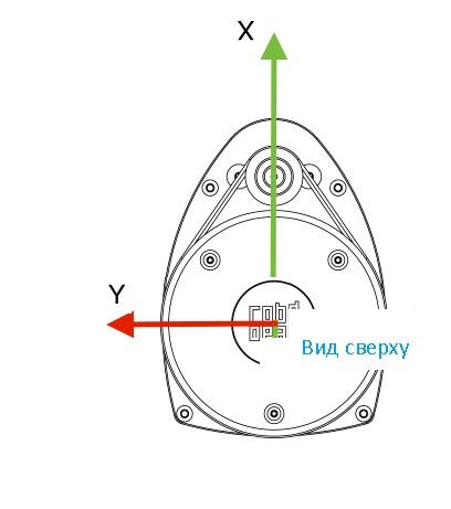Робот-тележка 2.0. Автономная навигация домашнего робота на базе ROS. Часть 1 - 12