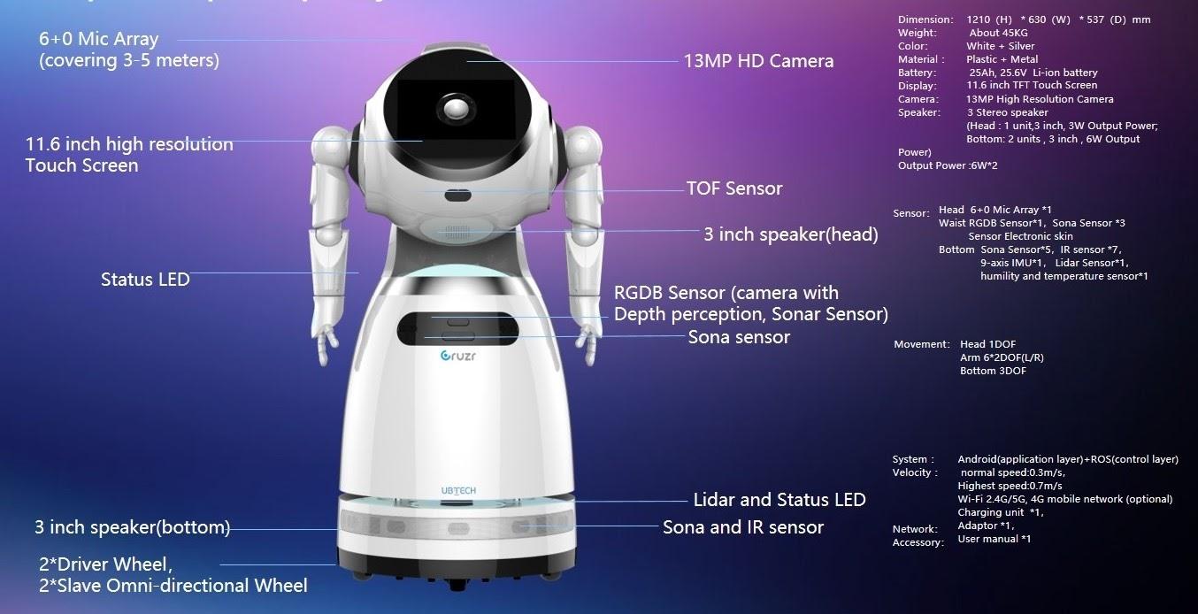 Будущее наступает: китайские роботы приехали в Россию - 20