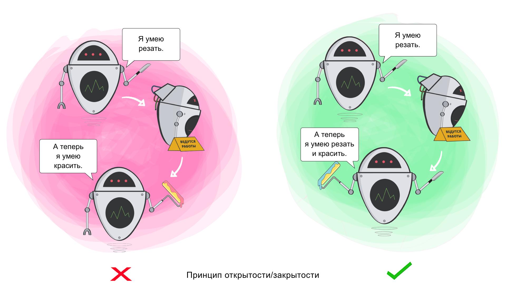 Принципы SOLID в картинках - 3