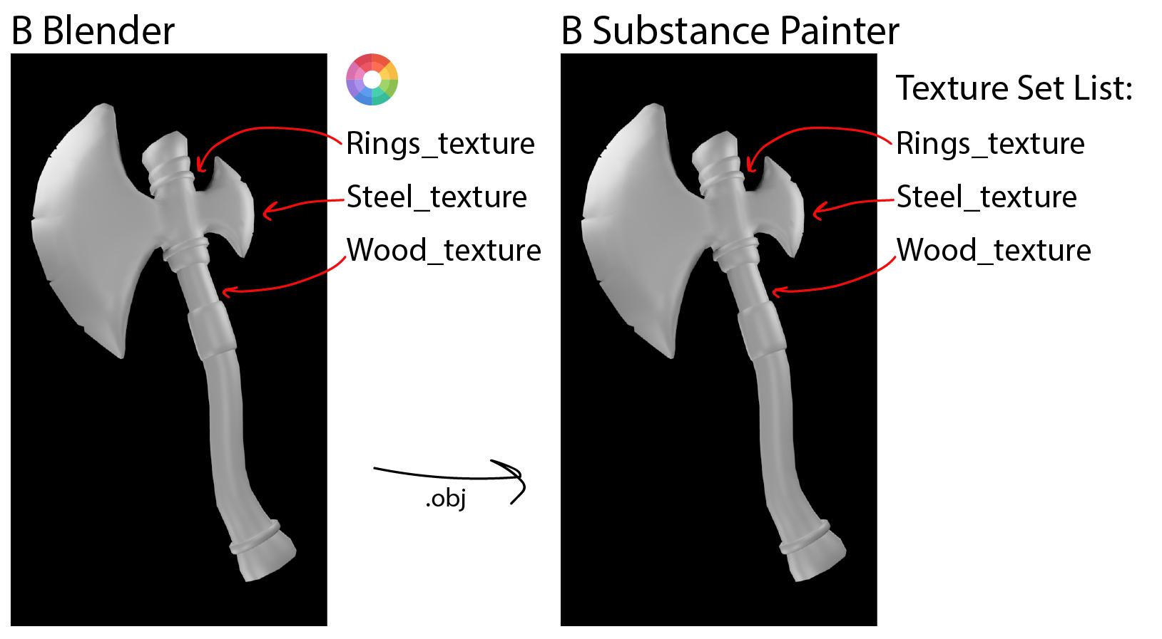 Merge texture sets, или как делать один набор текстур в Substance Painter - 2