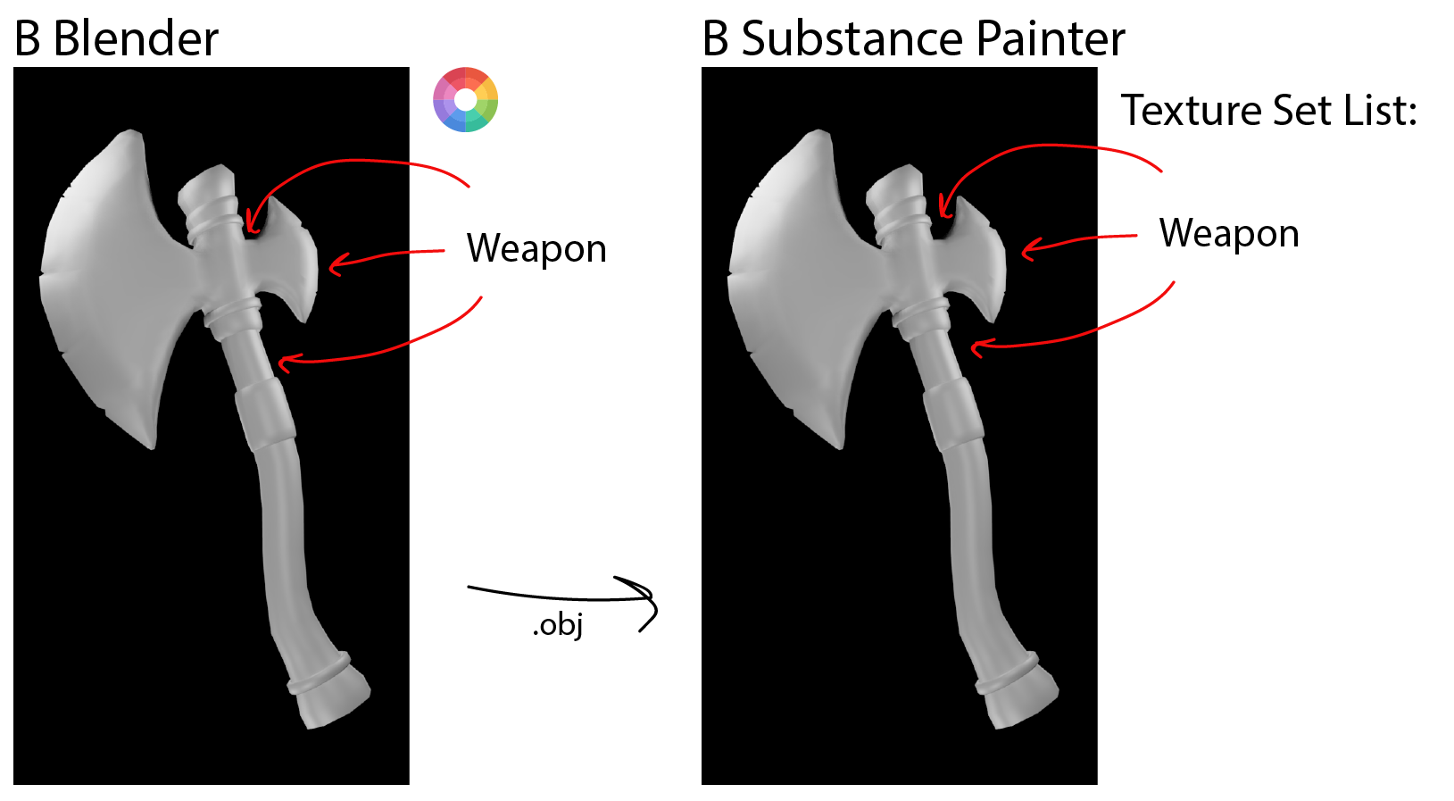 Merge texture sets, или как делать один набор текстур в Substance Painter - 3