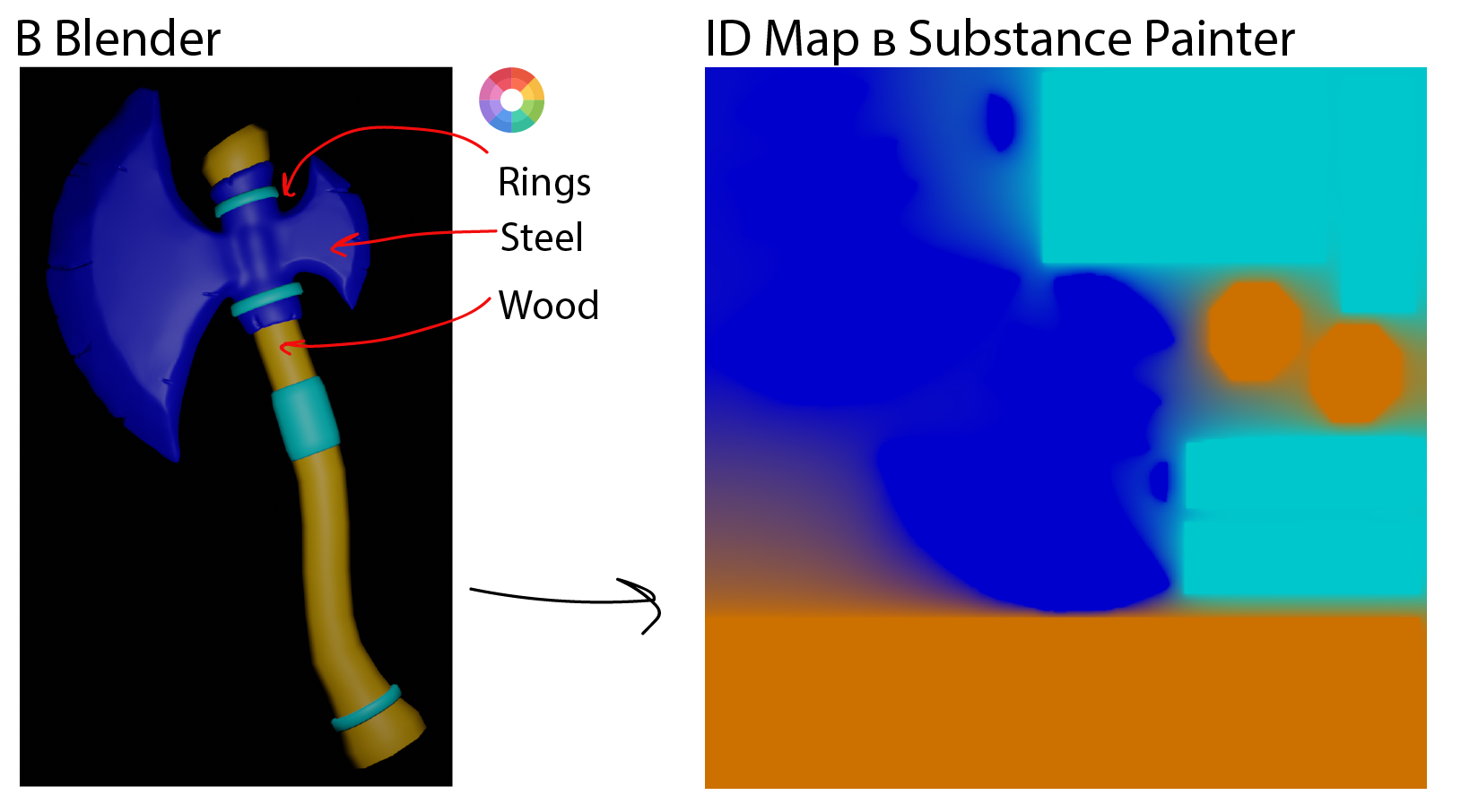 Merge texture sets, или как делать один набор текстур в Substance Painter - 4