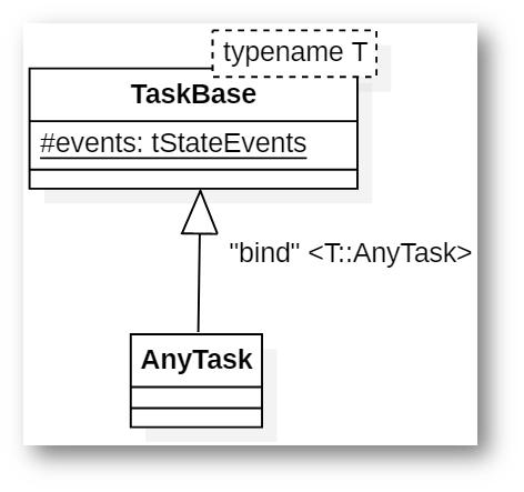Переключение контекста и простой вытесняющий планировщик для CortexM - 10