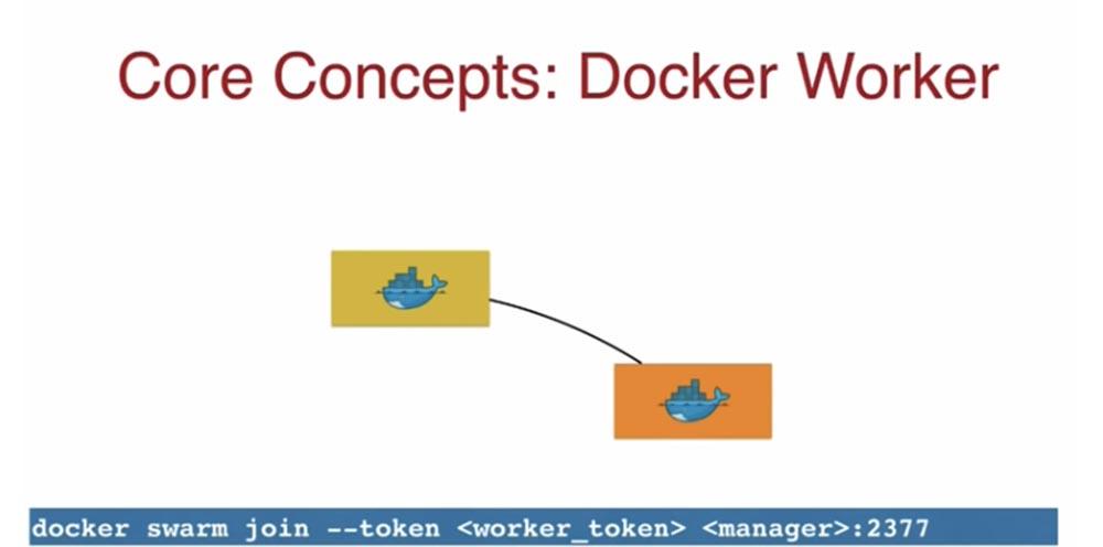 Конференция DEVOXX UK. Выбираем фреймворк: Docker Swarm, Kubernetes или Mesos. Часть 1 - 4