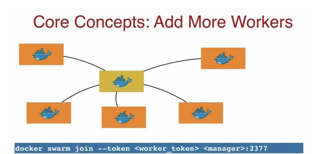 Конференция DEVOXX UK. Выбираем фреймворк: Docker Swarm, Kubernetes или Mesos. Часть 1 - 5