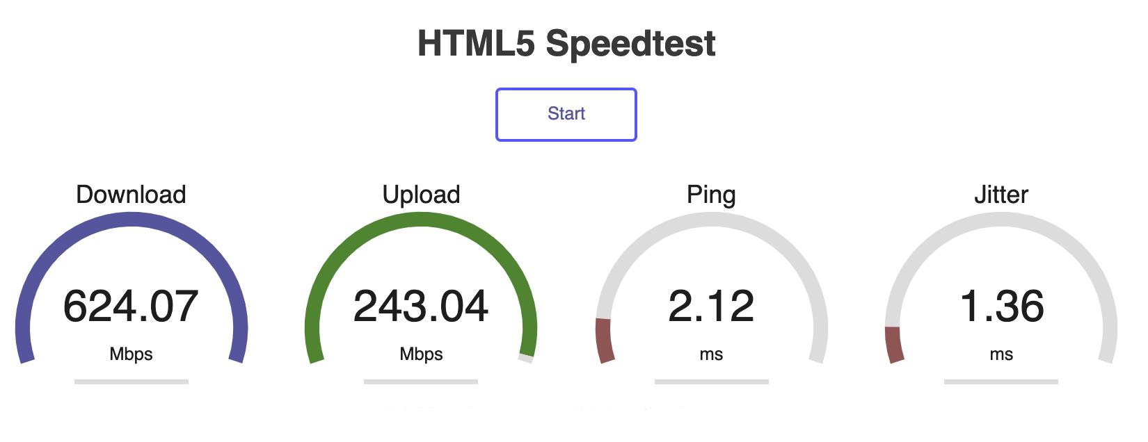 Разработка zond-а для замера скорости интернета - 2