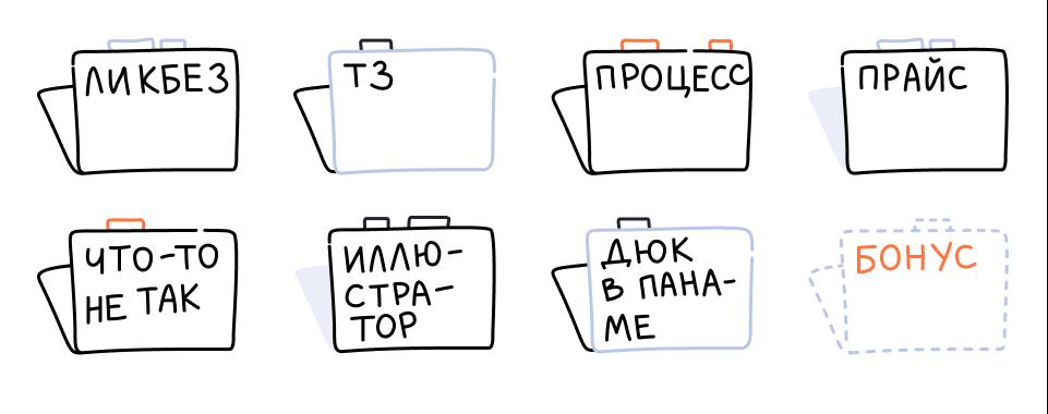 Как найти иллюстратора, если вы ничего не понимаете в иллюстрации - 2