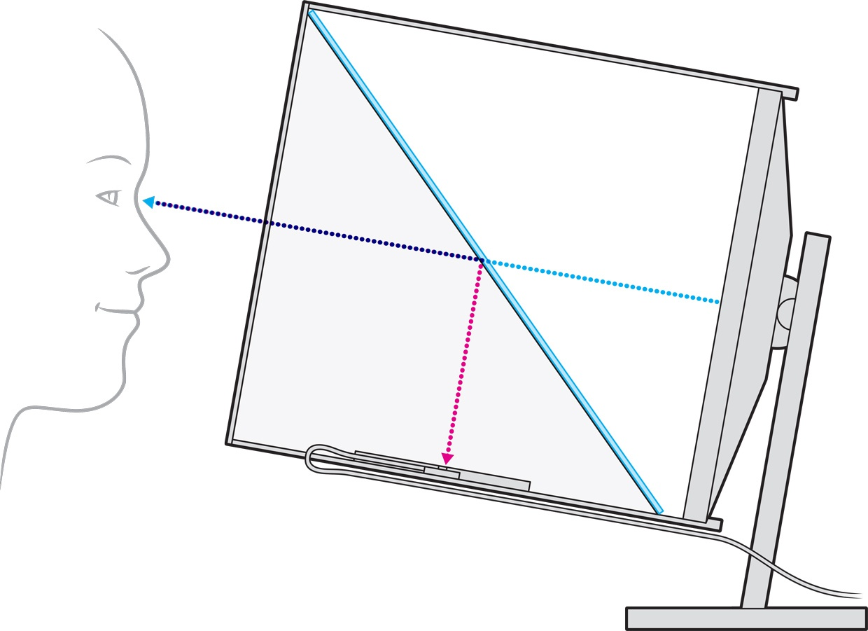 Как смотреть людям в глаза во время видеоконференций - 3