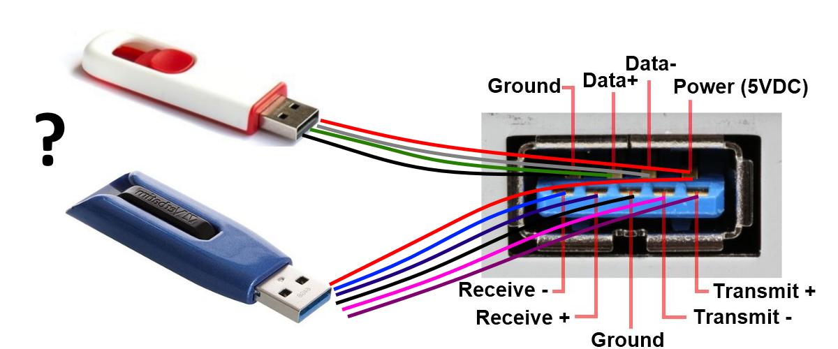 Издеваемся над USB - 19