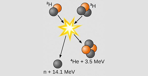Когда будет термояд: 500-мегаваттный проект ITER глазами участника - 3