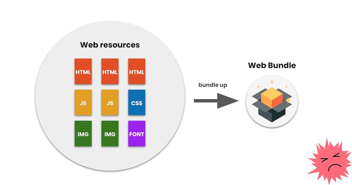 Google продвигает новый стандарт WebBundles — потенциально опасную для веба технологию «упаковки» веб-сайтов - 1