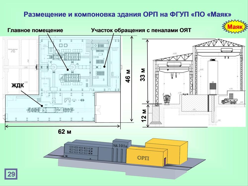 Ядерное наследие первенца атомной энергетики СССР - 7