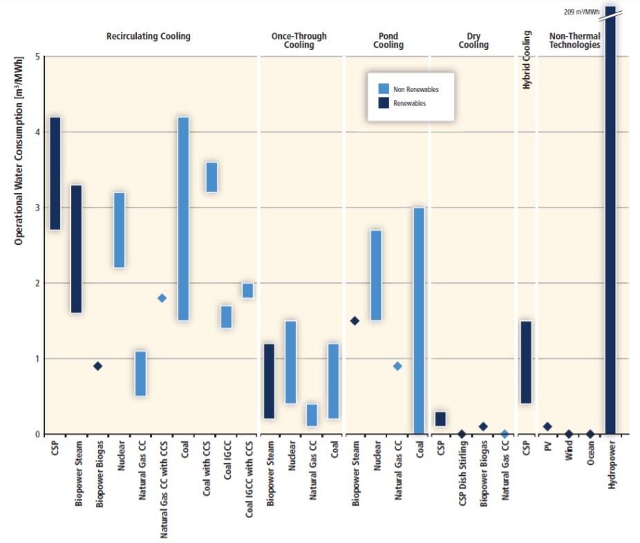 Насколько экологична атомная энергетика? На самом деле так же, как солнечная и ветровая - 8