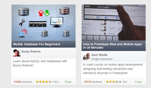 27+ ресурсов для онлайн обучения