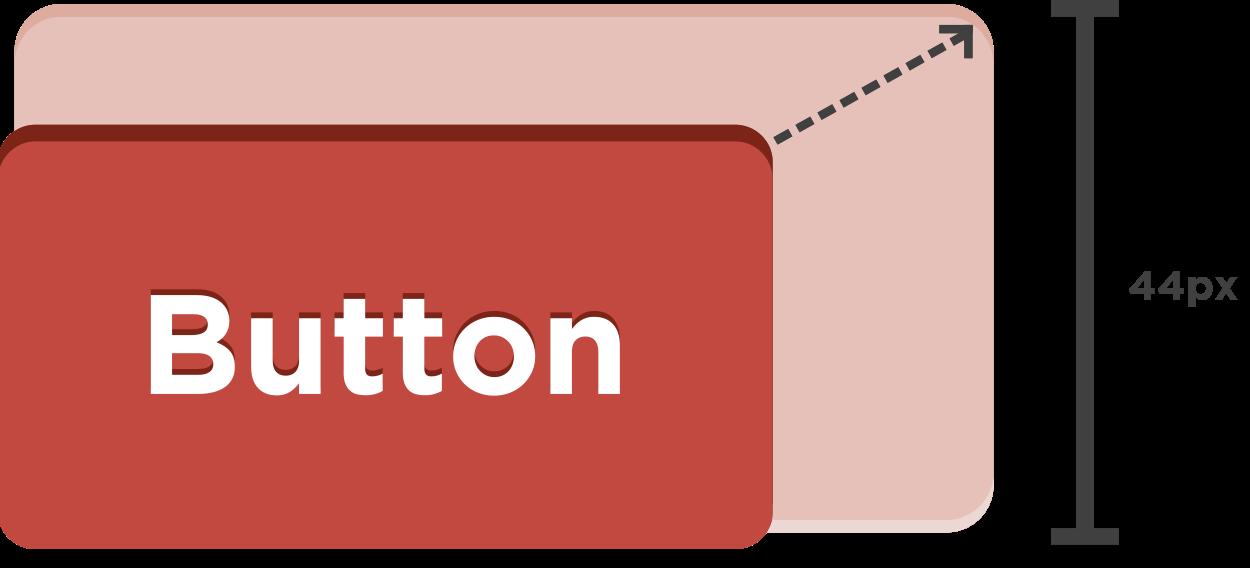 5 ть простых оптимизаций для планшетов, которые вы можете применить на своем сайте уже сегодня