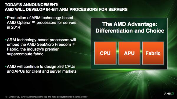 AMD планирует выпуск многоядерных серверных процессоров AMD Opteron на 64-разрядной архитектуре ARM