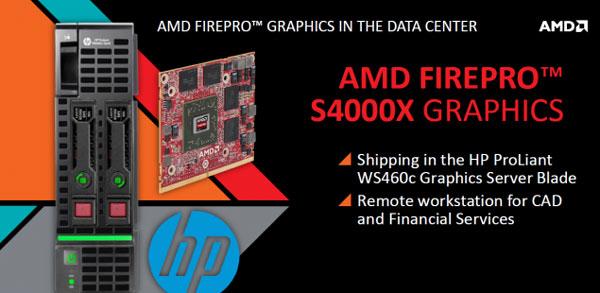 AMD продолжает развивать линейку профессиональных ускорителей FirePro