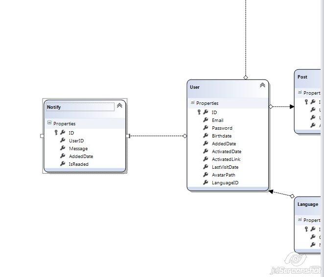 ASP.NET MVC Урок D. Scaffolding