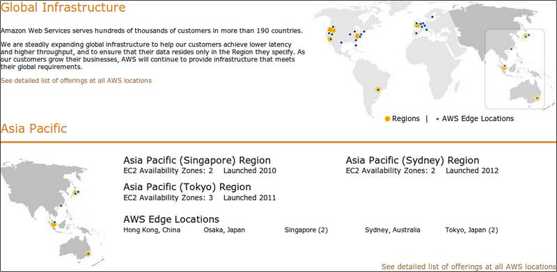AWS: Новый регион AWS Asia Pacific (Sydney)