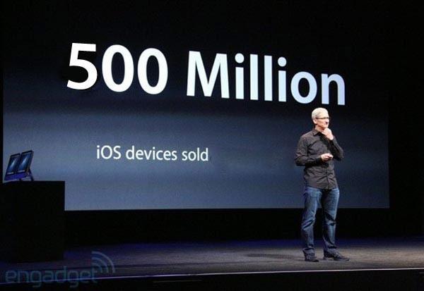 Одним махом капитализация Apple уменьшилась на 50 млрд. долларов
