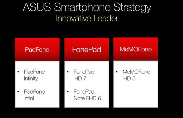 Asus PadFone mini, MeMoFone HD 5, MeMoPad HD 8