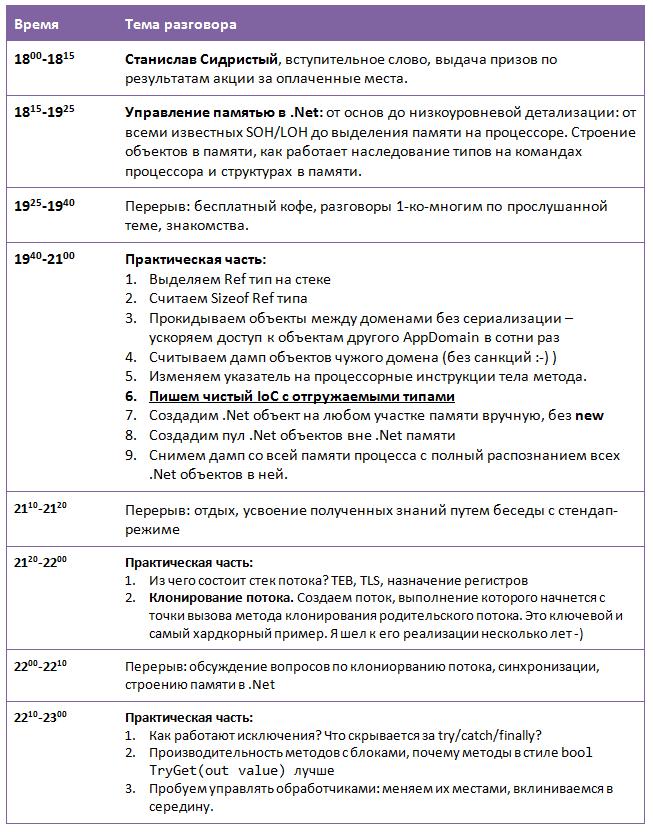 CLRium: 10 дней до мини конференции по нутрям .Net
