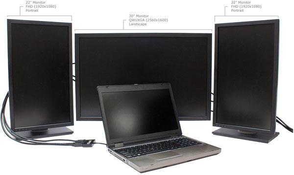 Максимальное разрешение для каждого выхода Club 3D MST Display Hub составляет 2560 x 1600 пикселей