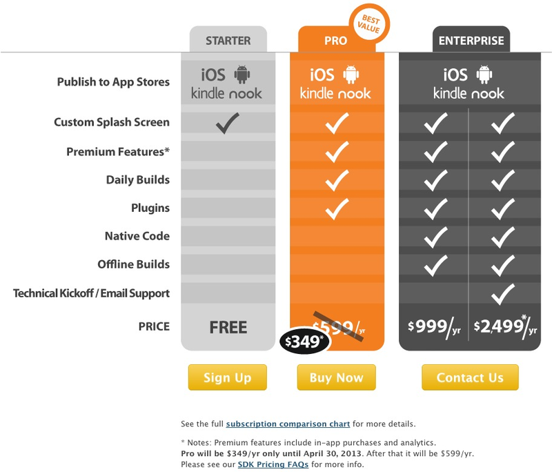 Corona SDK Starter — бесплатная версия