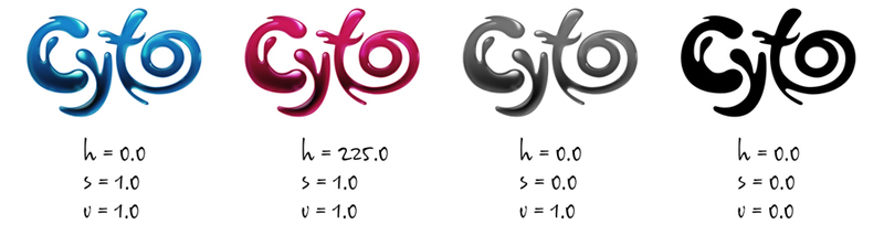 Cyto: наш метод проб и ошибок — 2