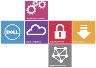 Dell Solutions Forum. Регистрация открыта!