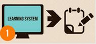 Educational Data Mining: введение