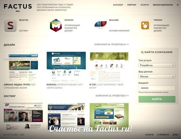 Рейтинг студий дизайна сайтов