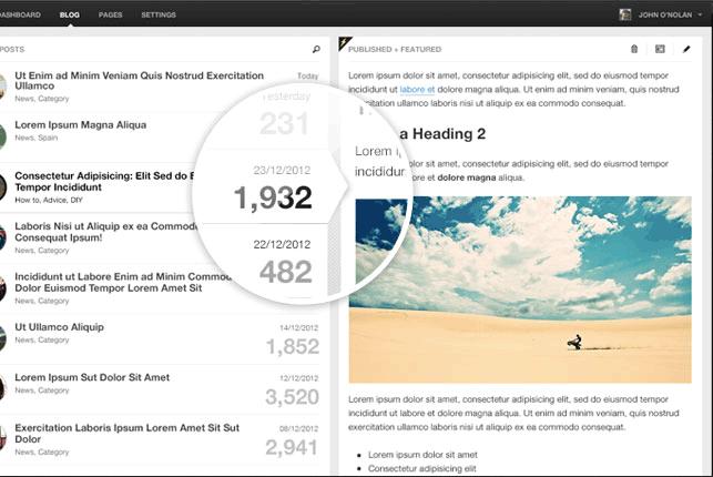 Ghost: идея простого блогодвижка на базе WordPress