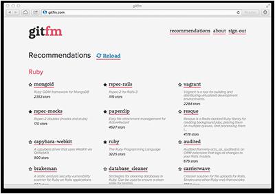 GitFM – рекомендации Github репозиториев