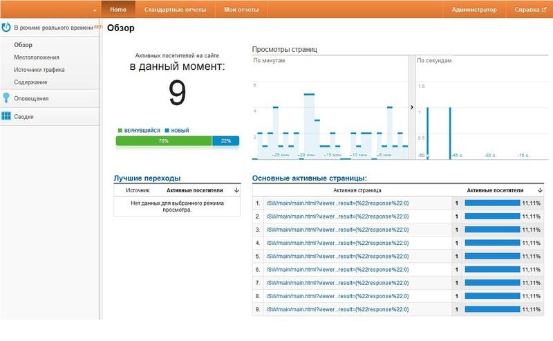 Google Analytics для игр, приложений соц. сетей