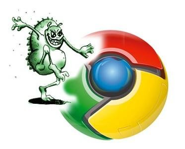 Google Chrome vs Загрузчик файлов