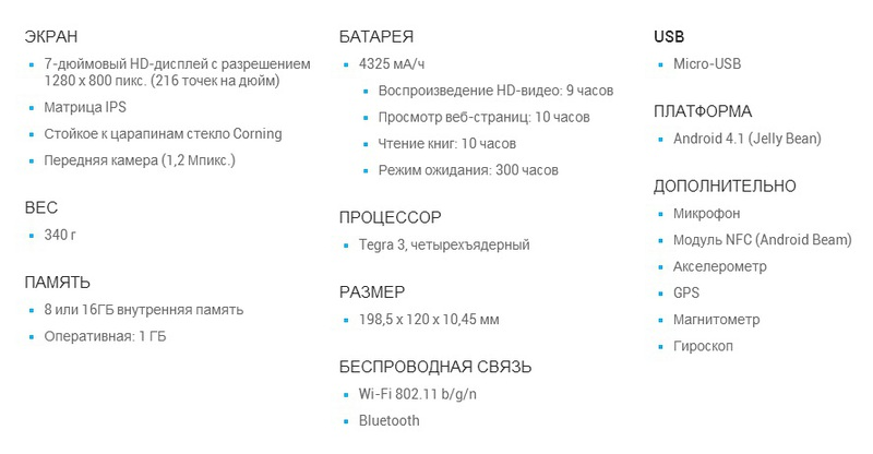 Google Nexus 7 приходит в Россию