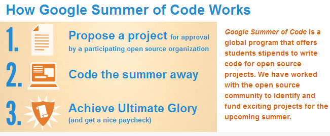 Google анонсировал 9 й «выпуск» Summer Of Code